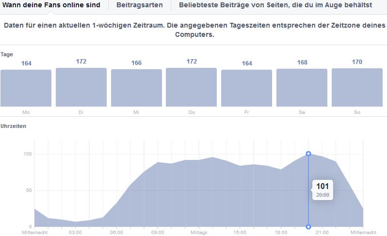 fb-statistik-zeitraum